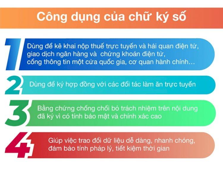 cong dung cua chu ky so